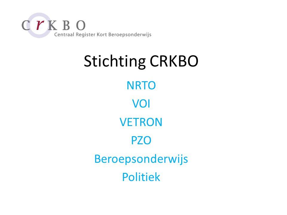 Stichting CRKBO NRTO VOI VETRON PZO Beroepsonderwijs Politiek