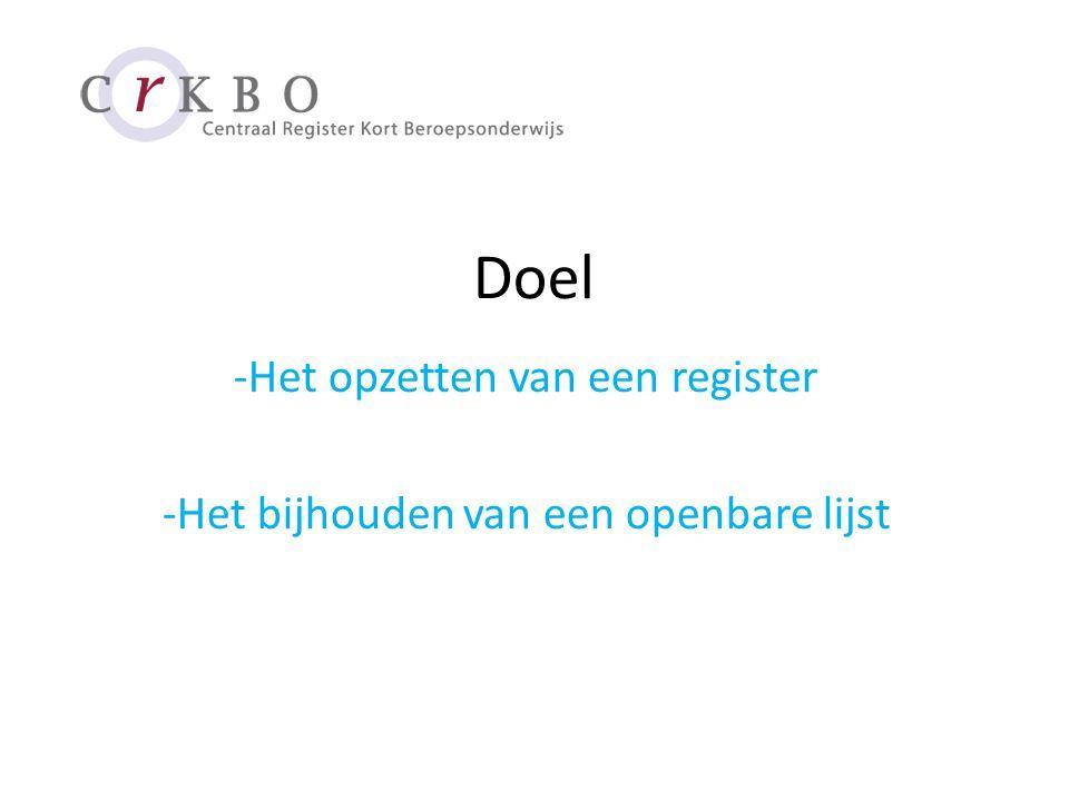 Doel -Het opzetten van een register -Het bijhouden van een openbare lijst