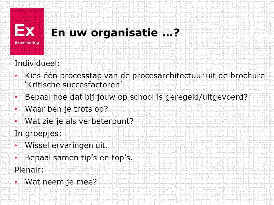 En uw organisatie...? Individueel: • Kies één processtap van de procesarchitectuur uit de brochure 'Kritische succesfactoren' • Bepaal hoe dat bij jou