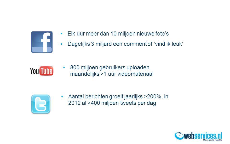 •Elk uur meer dan 10 miljoen nieuwe foto's •Dagelijks 3 miljard een comment of 'vind ik leuk' •800 miljoen gebruikers uploaden maandelijks >1 uur videomateriaal •Aantal berichten groeit jaarlijks >200%, in 2012 al >400 miljoen tweets per dag