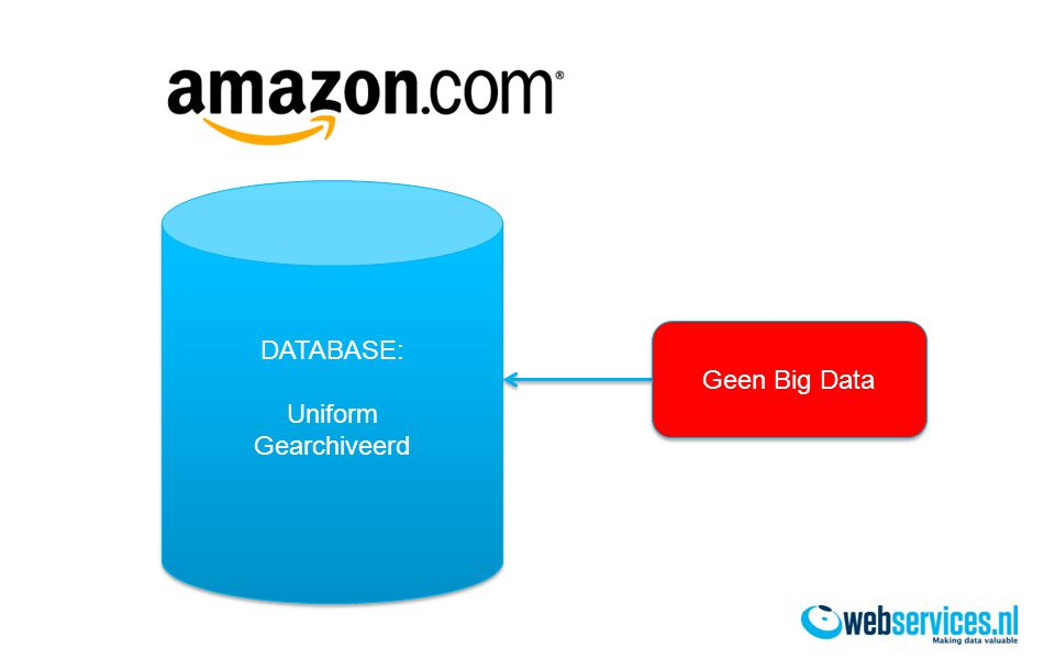 DATABASE: Uniform Gearchiveerd DATABASE: Uniform Gearchiveerd Geen Big Data