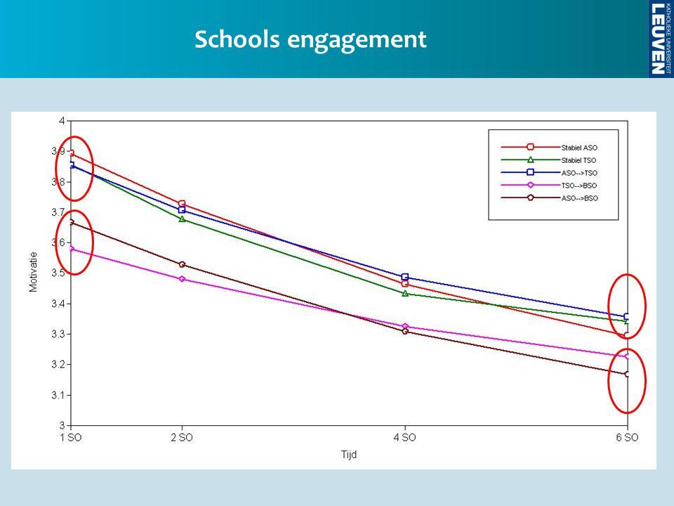 Schools engagement