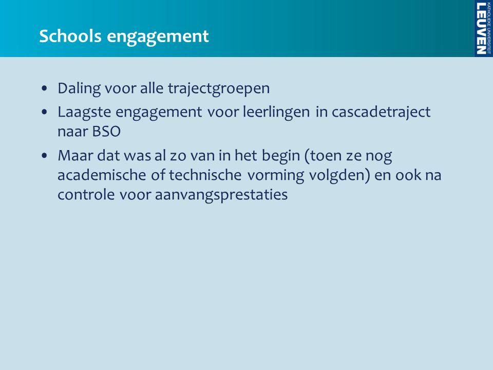 •Daling voor alle trajectgroepen •Laagste engagement voor leerlingen in cascadetraject naar BSO •Maar dat was al zo van in het begin (toen ze nog acad