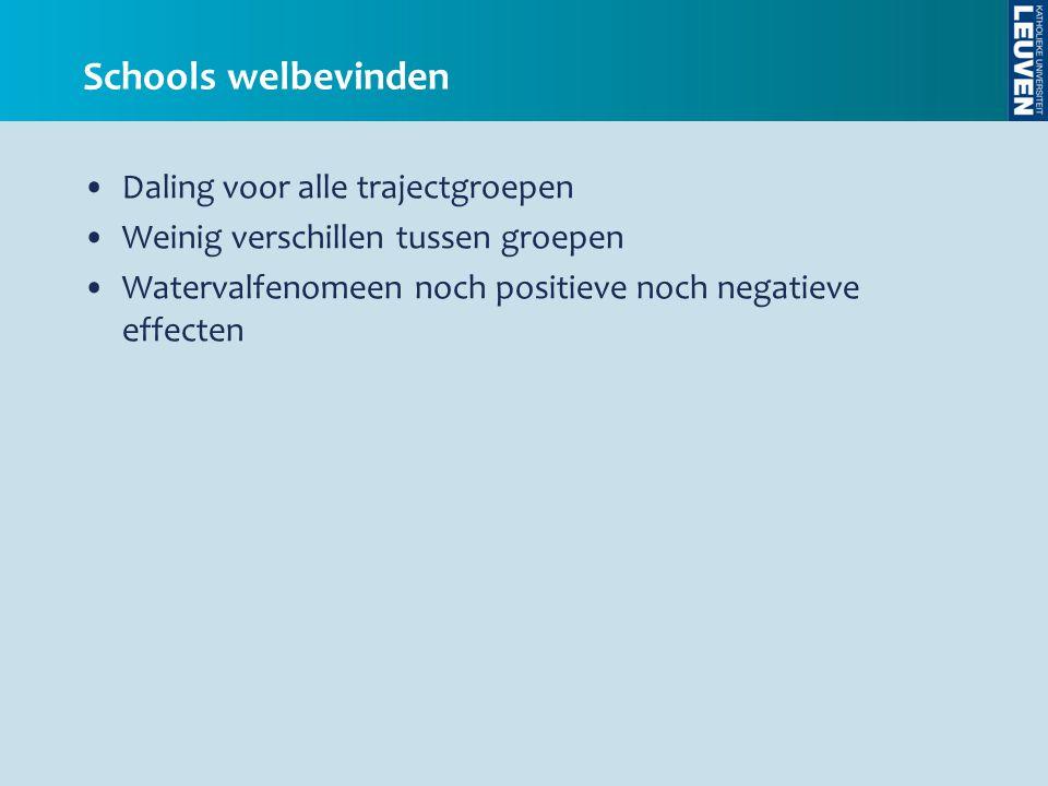 •Daling voor alle trajectgroepen •Weinig verschillen tussen groepen •Watervalfenomeen noch positieve noch negatieve effecten