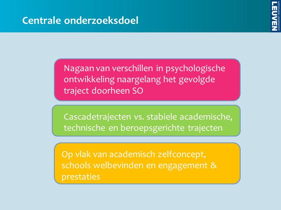 Steekproef •2781 leerlingen gevolgd in kader van LOSO-onderzoek (Van Damme et al., 2002) •50 scholen in 3 representatieve regio's in Vlaanderen •42 % jongens •normaalvorderende leerlingen die in dezelfde school bleven •Beginprestaties aanvang S.O.