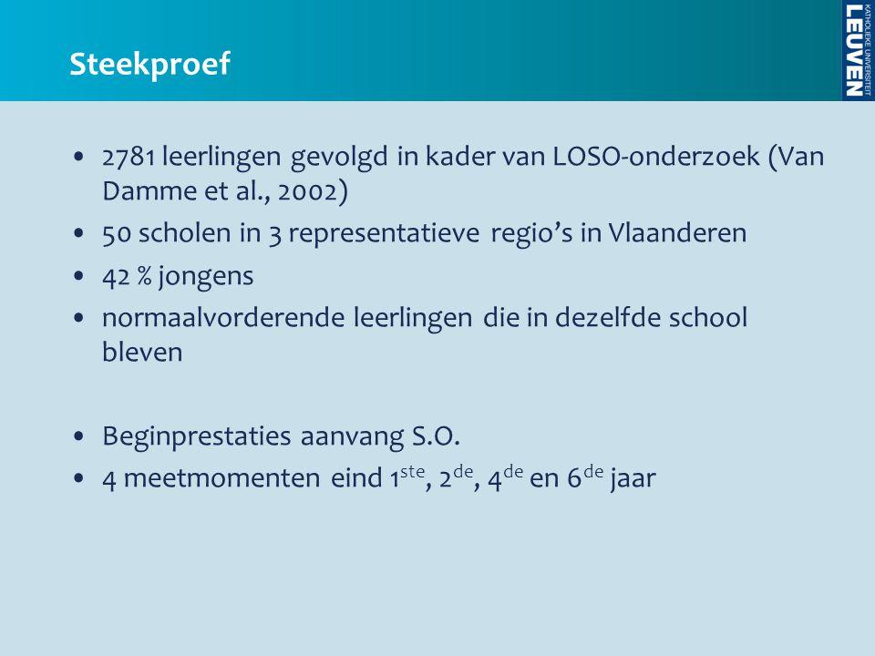 Steekproef •2781 leerlingen gevolgd in kader van LOSO-onderzoek (Van Damme et al., 2002) •50 scholen in 3 representatieve regio's in Vlaanderen •42 %