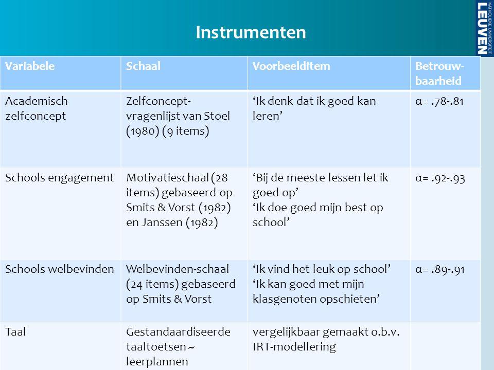 Instrumenten VariabeleSchaalVoorbeelditemBetrouw- baarheid Academisch zelfconcept Zelfconcept- vragenlijst van Stoel (1980) (9 items) 'Ik denk dat ik