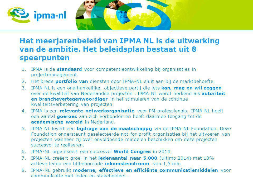 Het meerjarenbeleid van IPMA NL is de uitwerking van de ambitie.