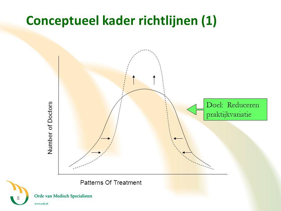 5 Number of Doctors Patterns Of Treatment Doel: Reduceren praktijkvariatie Conceptueel kader richtlijnen (1)