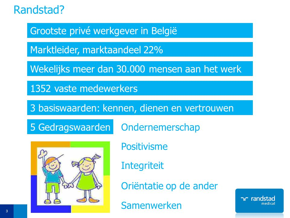 3 Grootste privé werkgever in België Marktleider, marktaandeel 22% Wekelijks meer dan 30.000 mensen aan het werk 1352 vaste medewerkers 3 basiswaarden