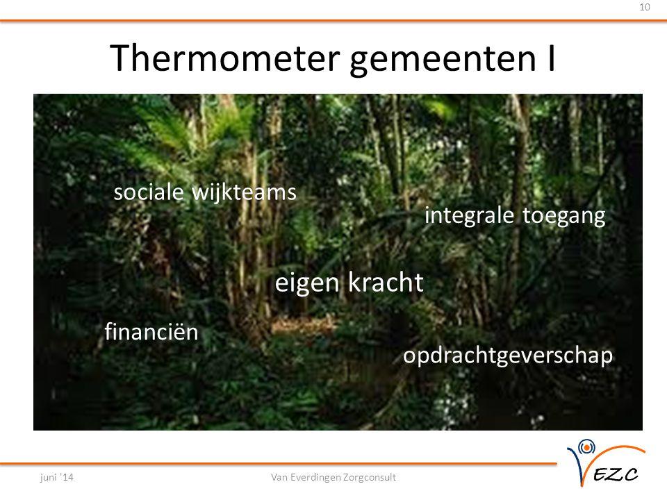 Thermometer gemeenten I juni 14Van Everdingen Zorgconsult 10 eigen kracht financiën opdrachtgeverschap sociale wijkteams integrale toegang