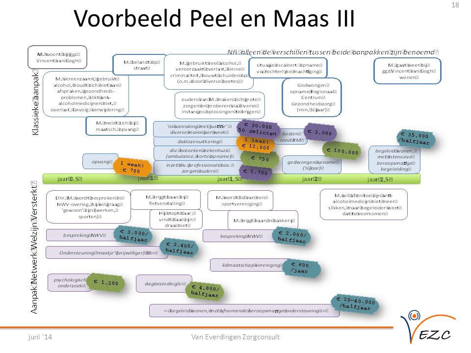 Voorbeeld Peel en Maas III juni 14Van Everdingen Zorgconsult 18