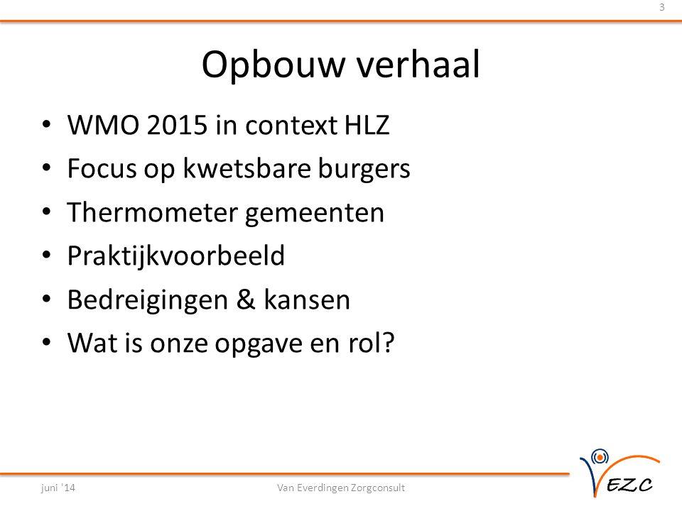 Opbouw verhaal • WMO 2015 in context HLZ • Focus op kwetsbare burgers • Thermometer gemeenten • Praktijkvoorbeeld • Bedreigingen & kansen • Wat is onze opgave en rol.