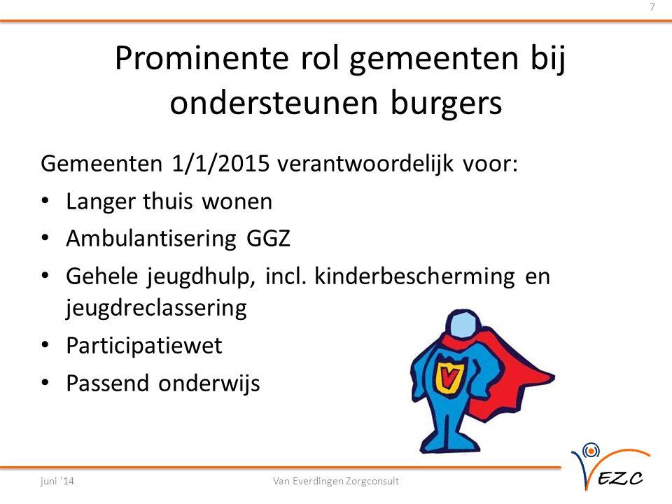 Prominente rol gemeenten bij ondersteunen burgers Gemeenten 1/1/2015 verantwoordelijk voor: • Langer thuis wonen • Ambulantisering GGZ • Gehele jeugdhulp, incl.