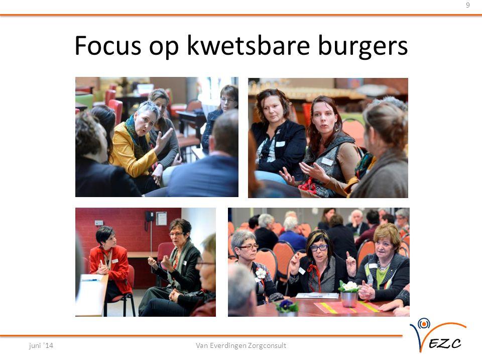 Focus op kwetsbare burgers juni 14Van Everdingen Zorgconsult 9