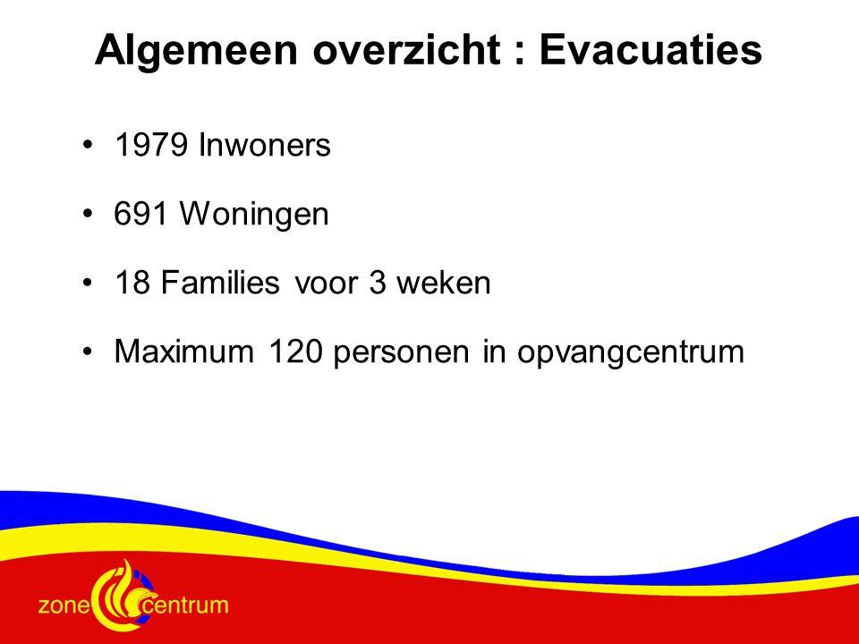 • 1979 Inwoners • 691 Woningen •18 Families voor 3 weken •Maximum 120 personen in opvangcentrum Algemeen overzicht : Evacuaties