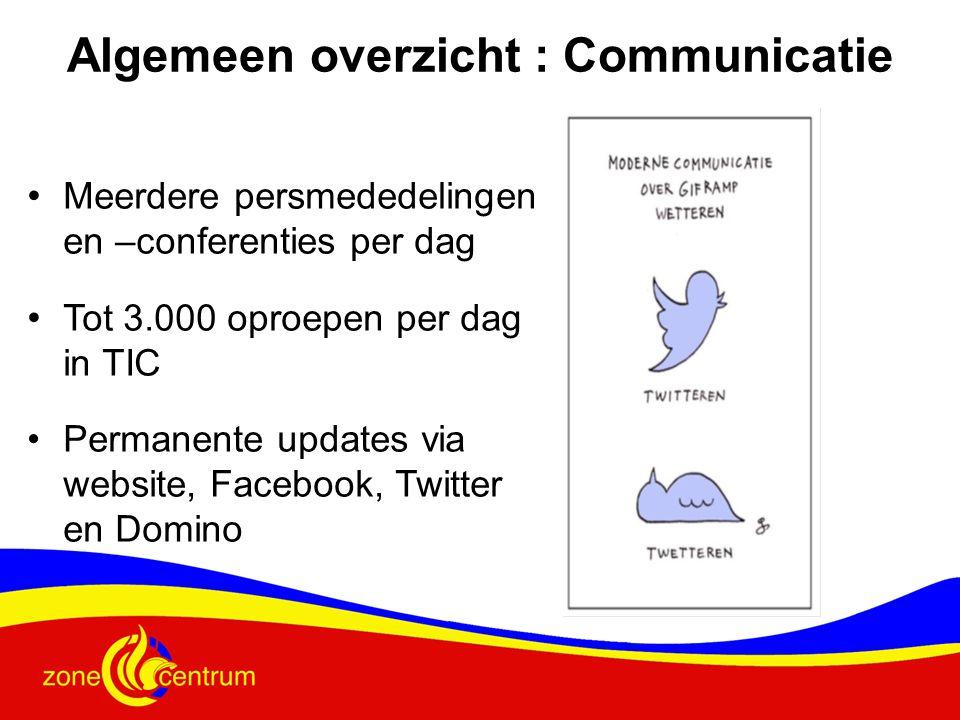 • Meerdere persmededelingen en –conferenties per dag • Tot 3.000 oproepen per dag in TIC •Permanente updates via website, Facebook, Twitter en Domino Algemeen overzicht : Communicatie