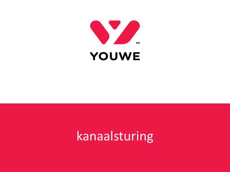 kanaalsturing