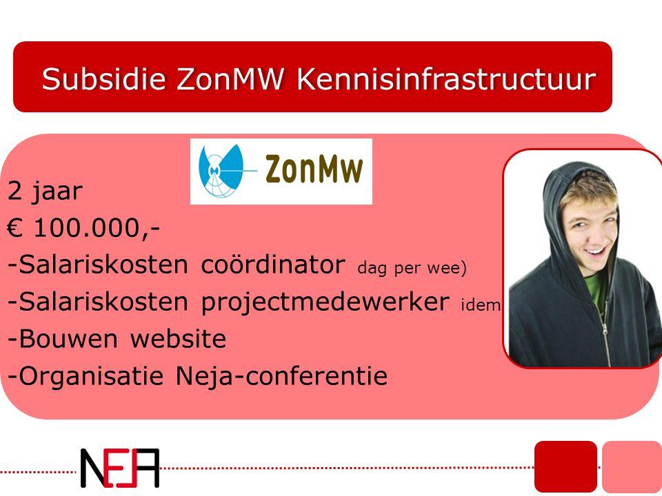Subsidie ZonMW Kennisinfrastructuur 2 jaar € 100.000,- -Salariskosten coördinator dag per wee) -Salariskosten projectmedewerker idem -Bouwen website -