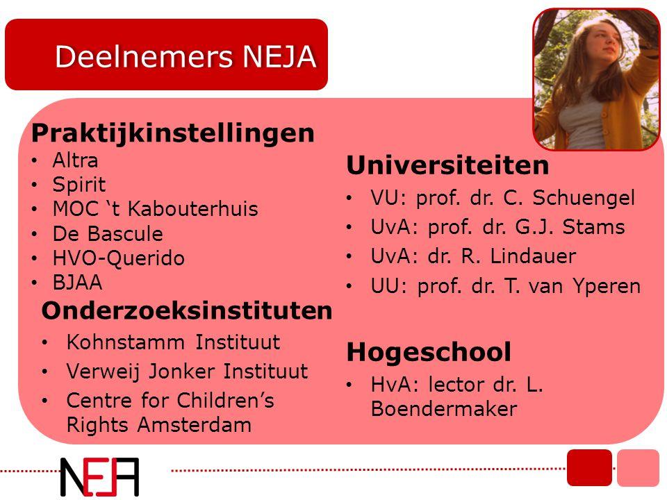 Deelnemers NEJA Praktijkinstellingen • Altra • Spirit • MOC 't Kabouterhuis • De Bascule • HVO-Querido • BJAA Onderzoeksinstituten • Kohnstamm Institu