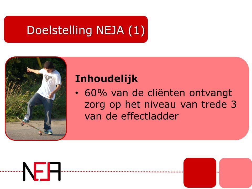 Doelstelling NEJA (1) Inhoudelijk • 60% van de cliënten ontvangt zorg op het niveau van trede 3 van de effectladder