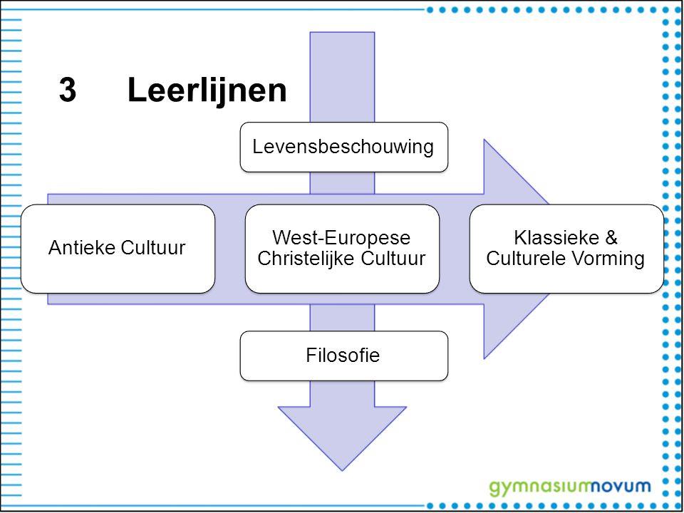 3Leerlijnen Antieke Cultuur West-Europese Christelijke Cultuur Klassieke & Culturele Vorming Filosofie Levensbeschouwing
