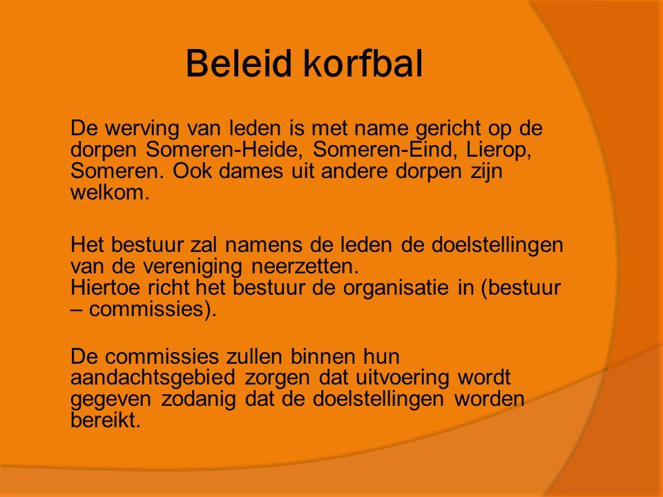 Beleid korfbal  De werving van leden is met name gericht op de dorpen Someren-Heide, Someren-Eind, Lierop, Someren.