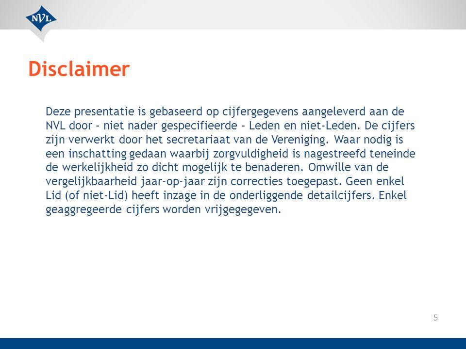 Disclaimer Deze presentatie is gebaseerd op cijfergegevens aangeleverd aan de NVL door – niet nader gespecifieerde – Leden en niet-Leden.