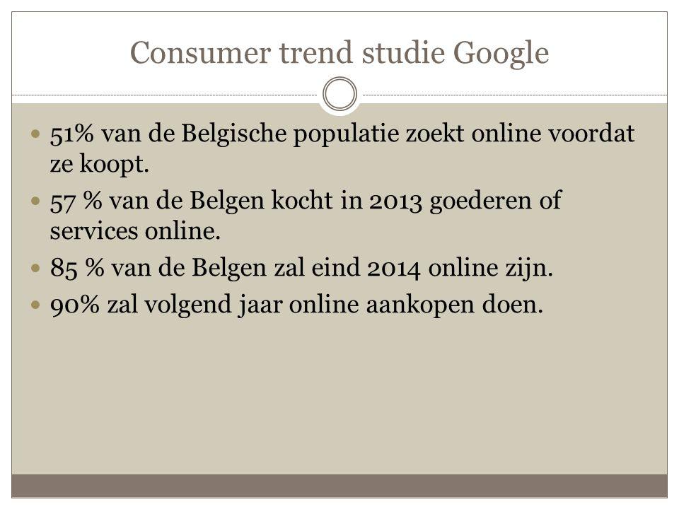 Consumer trend studie Google  51% van de Belgische populatie zoekt online voordat ze koopt.  57 % van de Belgen kocht in 2013 goederen of services o