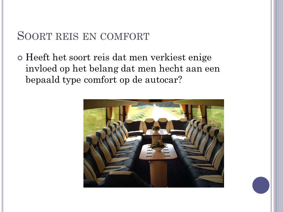 S OORT REIS EN COMFORT Heeft het soort reis dat men verkiest enige invloed op het belang dat men hecht aan een bepaald type comfort op de autocar?