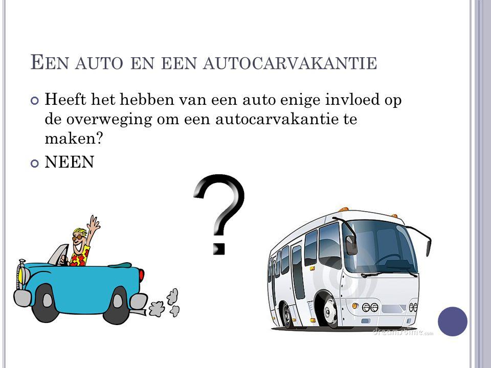 E EN AUTO EN EEN AUTOCARVAKANTIE Heeft het hebben van een auto enige invloed op de overweging om een autocarvakantie te maken? NEEN