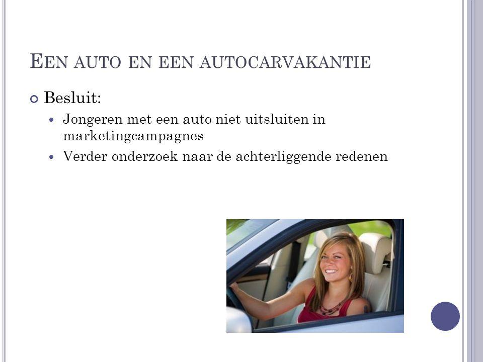 Besluit:  Jongeren met een auto niet uitsluiten in marketingcampagnes  Verder onderzoek naar de achterliggende redenen