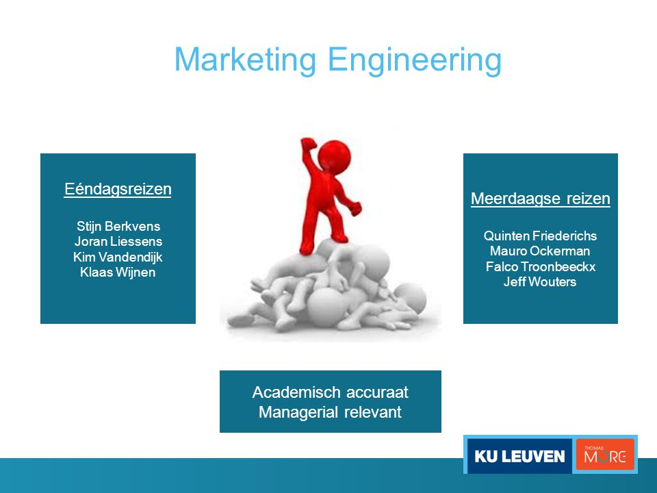 Marketing Engineering Eéndagsreizen Stijn Berkvens Joran Liessens Kim Vandendijk Klaas Wijnen Meerdaagse reizen Quinten Friederichs Mauro Ockerman Fal