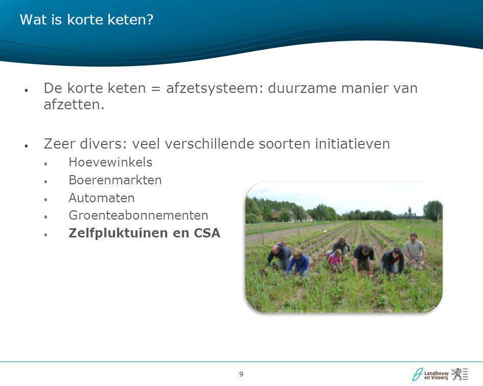 20 Doelgroepen doelgroep producent Directe verkoop Indirecte verkoop samenwerkings vormen consument