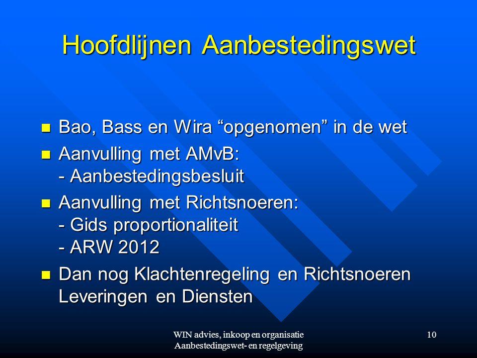WIN advies, inkoop en organisatie Aanbestedingswet- en regelgeving 10 Hoofdlijnen Aanbestedingswet  Bao, Bass en Wira opgenomen in de wet  Aanvulling met AMvB: - Aanbestedingsbesluit  Aanvulling met Richtsnoeren: - Gids proportionaliteit - ARW 2012  Dan nog Klachtenregeling en Richtsnoeren Leveringen en Diensten
