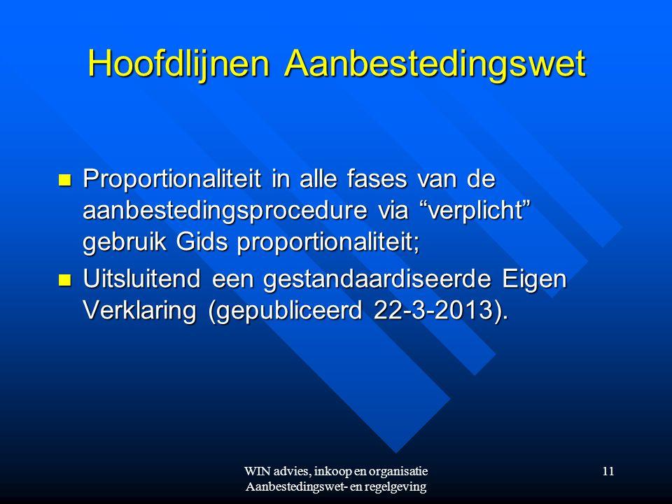 WIN advies, inkoop en organisatie Aanbestedingswet- en regelgeving 11 Hoofdlijnen Aanbestedingswet  Proportionaliteit in alle fases van de aanbestedingsprocedure via verplicht gebruik Gids proportionaliteit;  Uitsluitend een gestandaardiseerde Eigen Verklaring (gepubliceerd 22-3-2013).