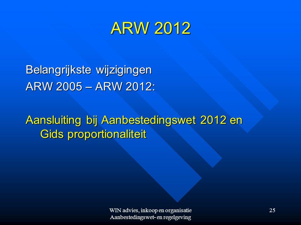 WIN advies, inkoop en organisatie Aanbestedingswet- en regelgeving 25 ARW 2012 Belangrijkste wijzigingen ARW 2005 – ARW 2012: Aansluiting bij Aanbestedingswet 2012 en Gids proportionaliteit