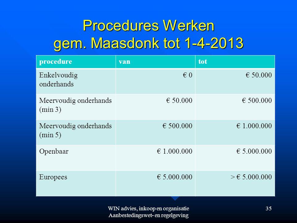 WIN advies, inkoop en organisatie Aanbestedingswet- en regelgeving 35 Procedures Werken gem.