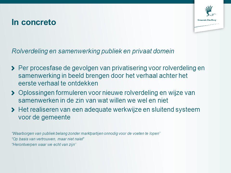 In concreto Rolverdeling en samenwerking publiek en privaat domein Per procesfase de gevolgen van privatisering voor rolverdeling en samenwerking in b