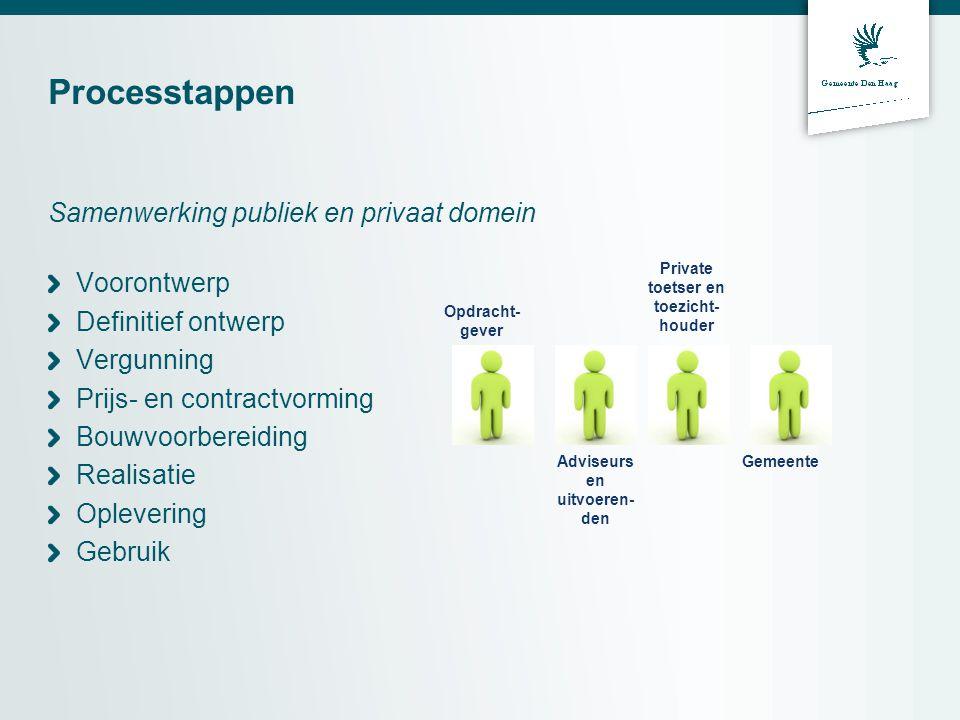 Processtappen Samenwerking publiek en privaat domein Voorontwerp Definitief ontwerp Vergunning Prijs- en contractvorming Bouwvoorbereiding Realisatie