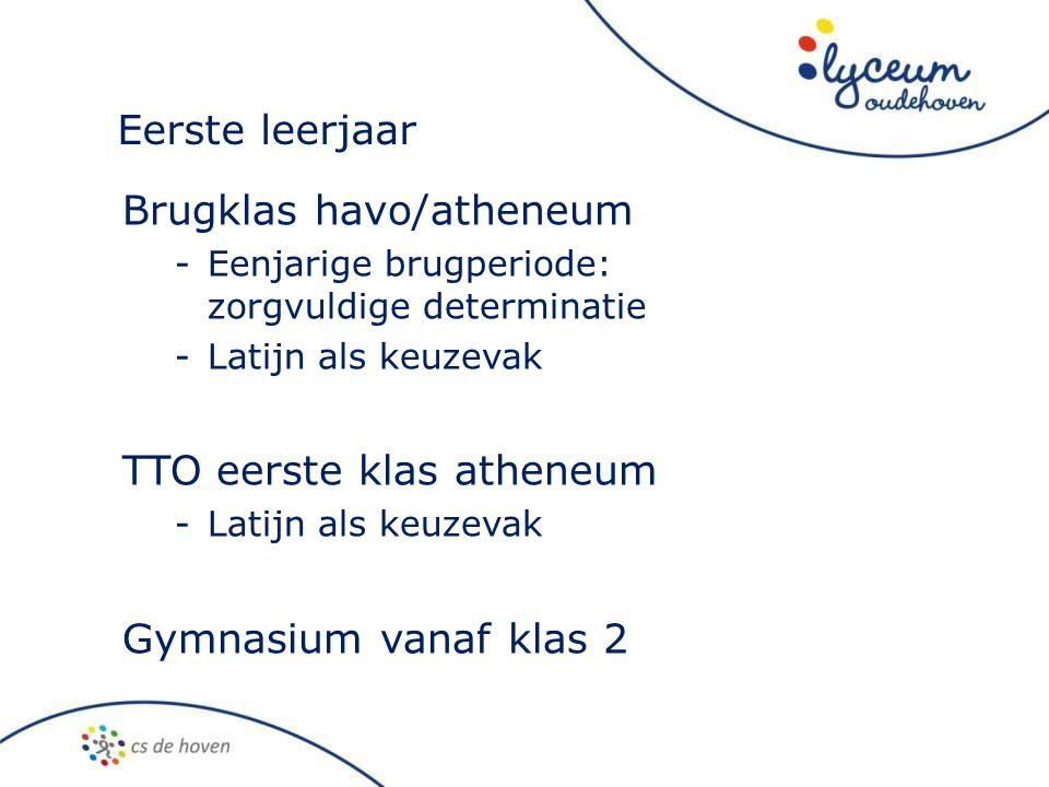 Contact met school Ouderspreekuur Informatieavonden Oudernieuwsbrief Ouderportaal Website Mentor
