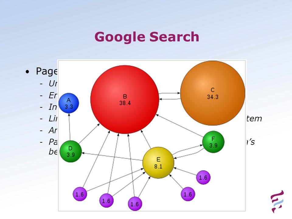 Google Search • Page Rank - Unieke democratische structuur - Enorme link structuur - Indicator waarde van de web pagina - Link van pagina A naar B wordt beschouwd als stem - Analyseert ook de pagina die stemt - Pagina's die belangrijk zijn helpen andere pagina's belangrijk maken