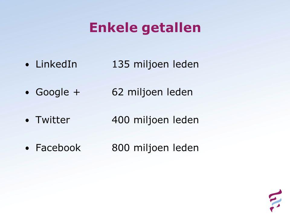 Enkele getallen • LinkedIn135 miljoen leden • Google +62 miljoen leden • Twitter400 miljoen leden • Facebook 800 miljoen leden