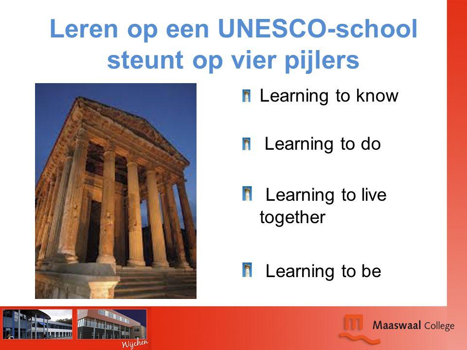 Leren op een UNESCO-school steunt op vier pijlers Learning to know Learning to do Learning to live together Learning to be