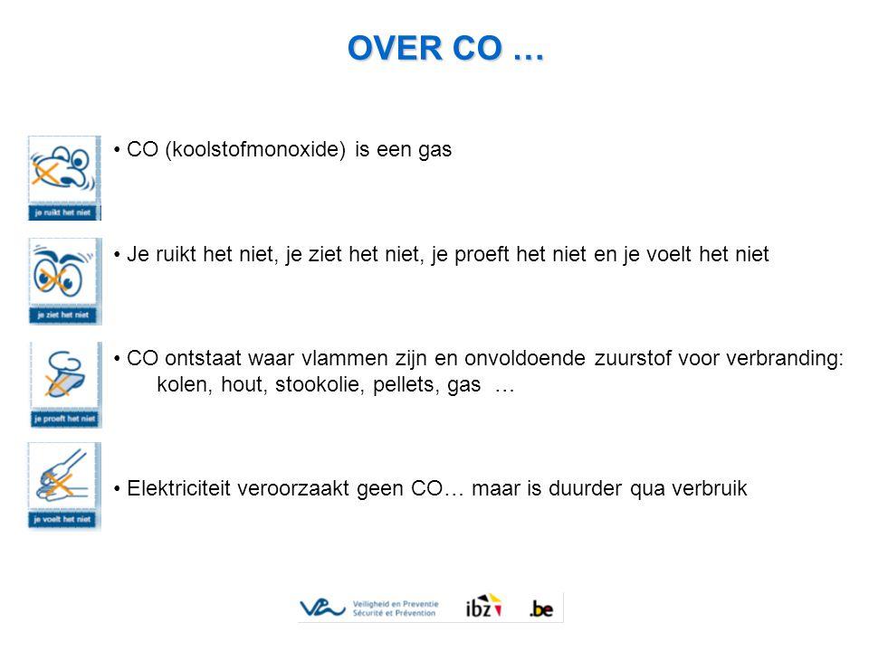 OVER CO … • CO (koolstofmonoxide) is een gas • Je ruikt het niet, je ziet het niet, je proeft het niet en je voelt het niet • CO ontstaat waar vlammen zijn en onvoldoende zuurstof voor verbranding: kolen, hout, stookolie, pellets, gas … • Elektriciteit veroorzaakt geen CO… maar is duurder qua verbruik