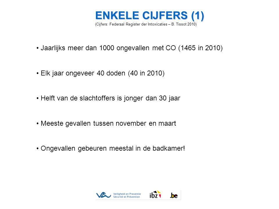 ENKELE CIJFERS (1) (Cijfers: Federaal Register der Intoxicaties – B.