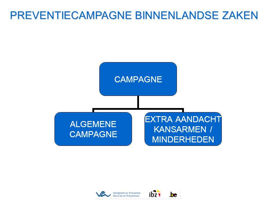 PREVENTIECAMPAGNE BINNENLANDSE ZAKEN CAMPAGNE ALGEMENE CAMPAGNE EXTRA AANDACHT KANSARMEN / MINDERHEDEN