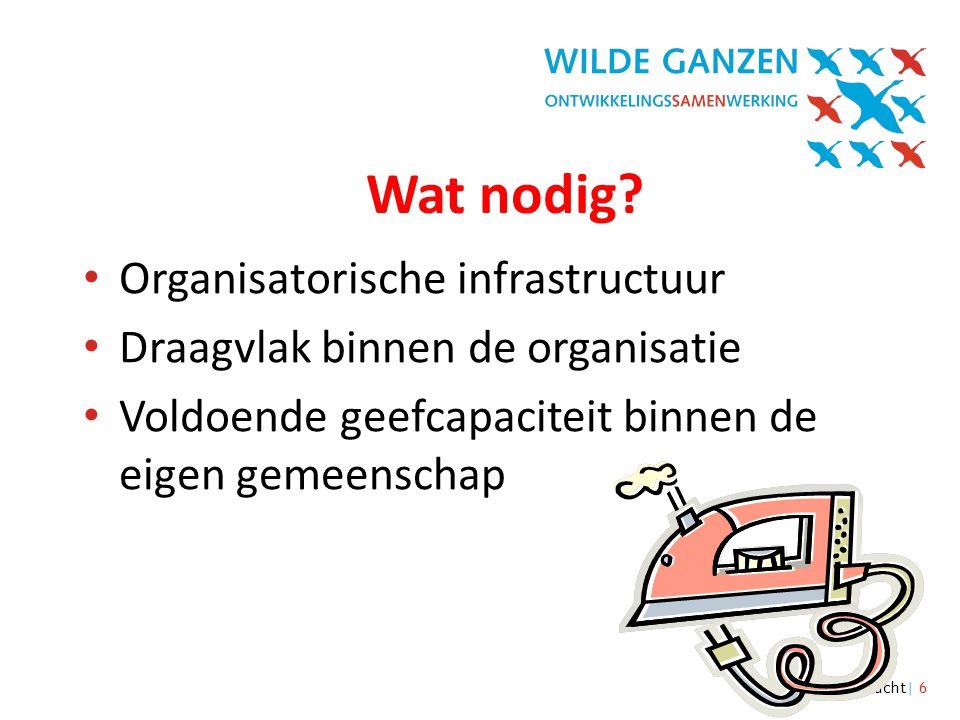 In Vogelvlucht| 6 Wat nodig? • Organisatorische infrastructuur • Draagvlak binnen de organisatie • Voldoende geefcapaciteit binnen de eigen gemeenscha