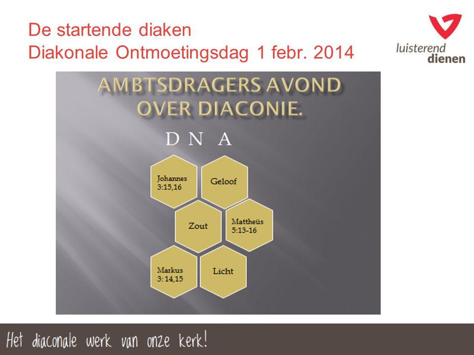 De startende diaken Diakonale Ontmoetingsdag 1 febr. 2014 Hulp Aandacht Bondgenoten Kerk in Actie Luisterend Dienen