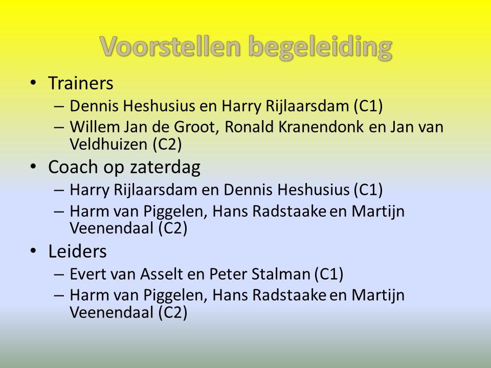 • Trainers – Dennis Heshusius en Harry Rijlaarsdam (C1) – Willem Jan de Groot, Ronald Kranendonk en Jan van Veldhuizen (C2) • Coach op zaterdag – Harr